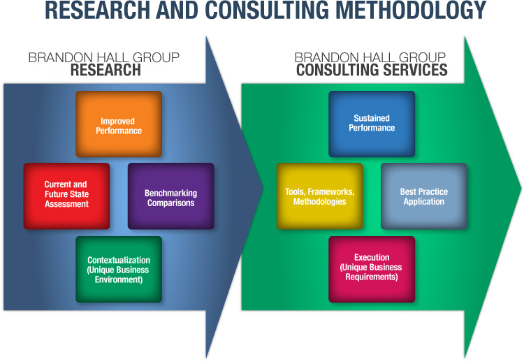 organisational research methodology Work motivation, job satisfaction, and organisational commitment of library personnel in academic and research satisfaction.